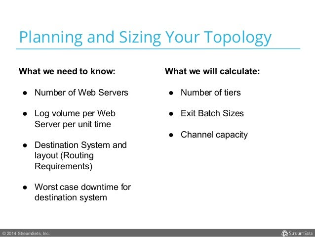 Planning and Sizing Your Topology  What we need to know:  ● Number of Web Servers  ● Log volume per Web  Server per unit t...
