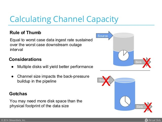 Calculating Channel Capacity  Gotchas  © 2014 StreamSets, Inc.  Source  Sink X  Source  Sink X  X  Rule of Thumb  Equal to...