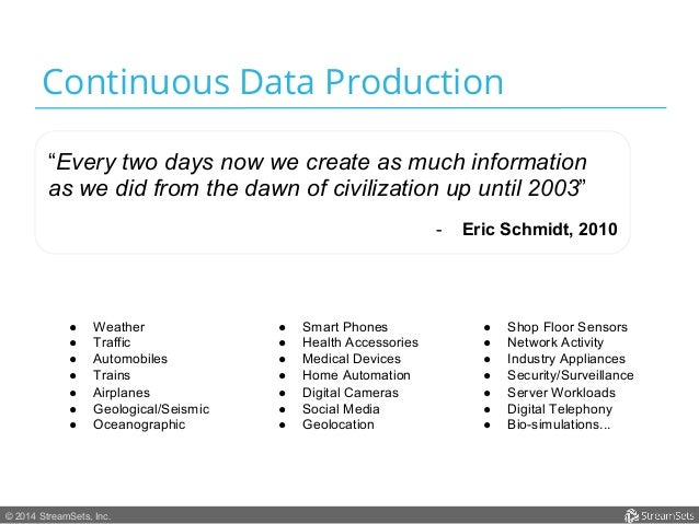 """Continuous Data Production  """"Every two days now we create as much information  as we did from the dawn of civilization up ..."""