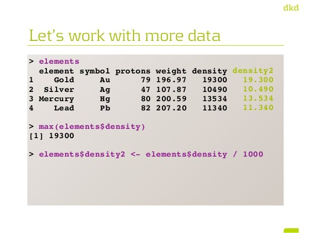 Data Alchemy Turn Your Data Into Gold
