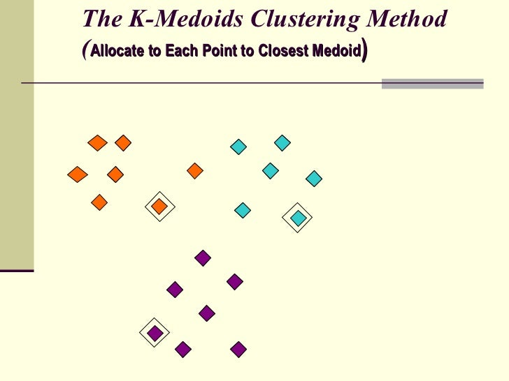 Partitional clustering ppt video online download.
