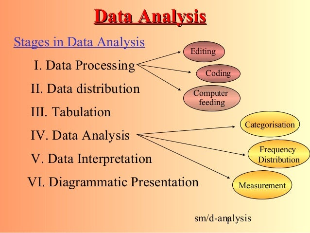 Siddharthas stages analysis