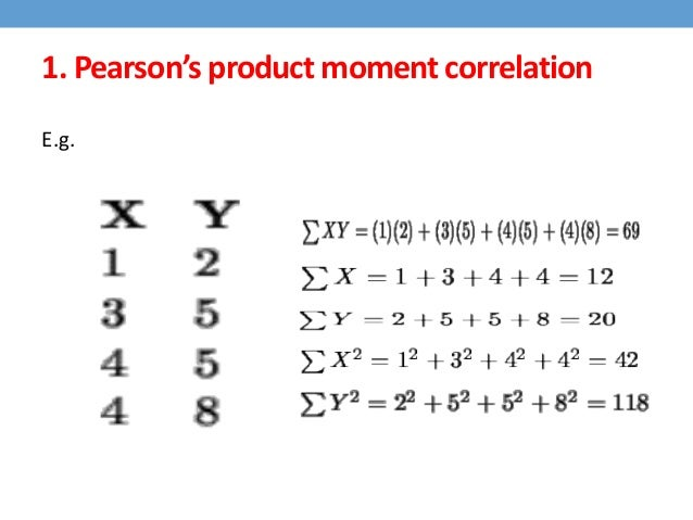 pearson product moment correlation in thesis The pearson product-moment correlation coefficient (or pearson correlation coefficient, for short) is a measure of the strength of a linear association between two variables and is denoted by r basically, a pearson product-moment correlation attempts to draw a line of best fit through the data of two variables,.