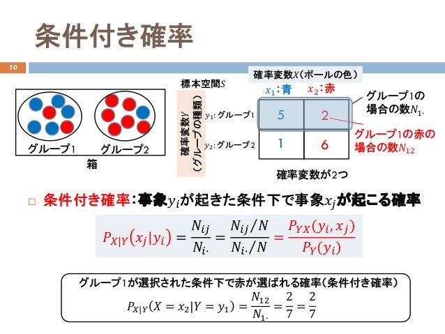 データ解析4 確率の復習