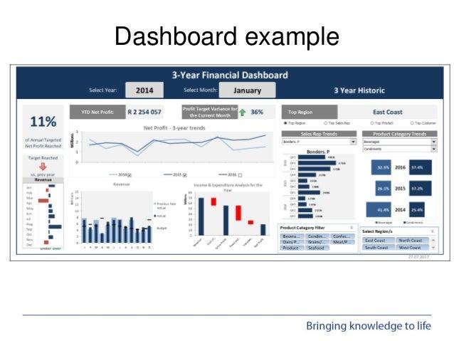 dashboard reporting