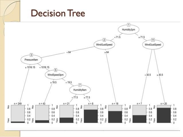 an analysis of meteorology Christine radermacher (max-planck-institute for meteorology, hamburg)   english translation: manfred mudelsee, climate risk analysis, hannover  version.