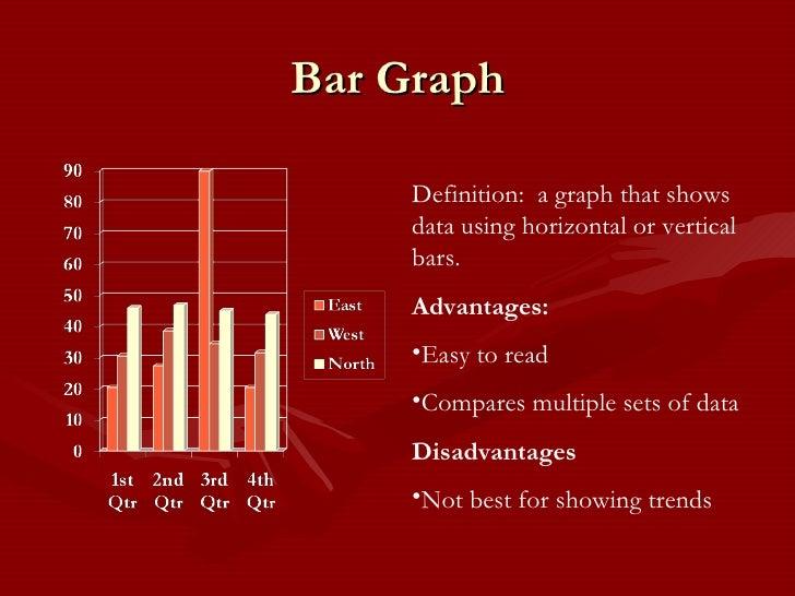 Data analysis powerpoint 11 bar graph ccuart Choice Image