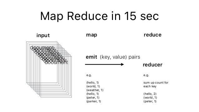 mongodb days silicon valley data analysis and mapreduce with mongodb