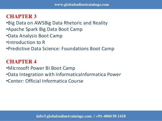 Integration project of analyst preparation honda