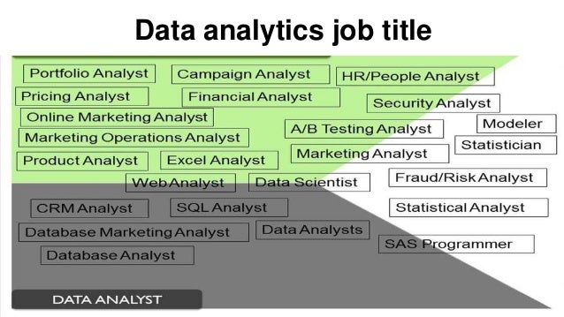 Data analytics -Management career institute