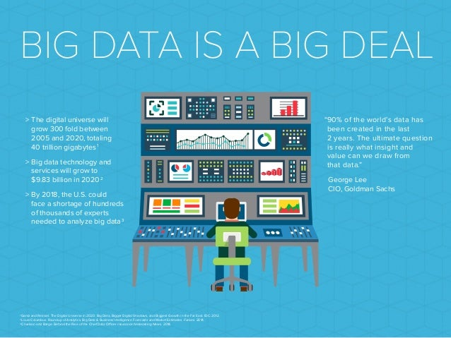 Guide to Data Analytics: The Trend That's Reshaping the Insurance In…