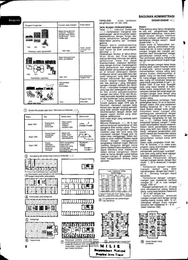 ernst neufert data arsitek pdf