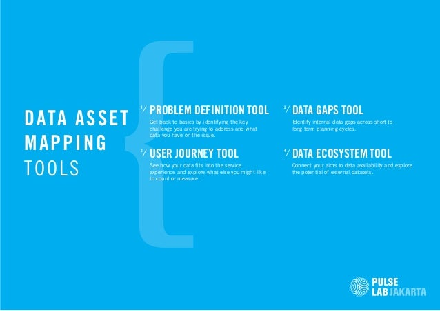 DATA ASSET MAPPING TOOLS PROBLEM DEFINITION TOOL1 3 2 4 DATA GAPS TOOL Get back to basics by identifying the key challenge...