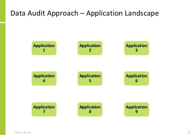 audit approach Process-based auditing is a new name for an old topic it requires an in-depth understanding of  there are seven steps in the process approach to auditing: 1.