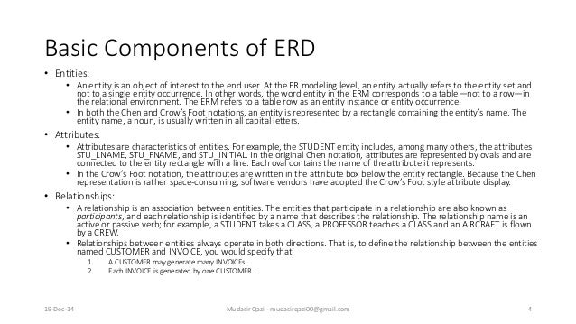 Basic Components of ERD • Entities: • An entity is an object of interest to the end user. At the ER modeling level, an ent...