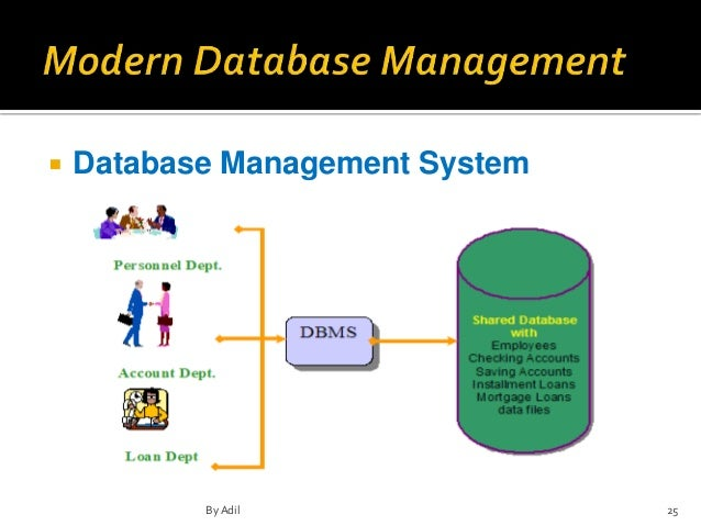 Chapter 1 In Modern Database Management
