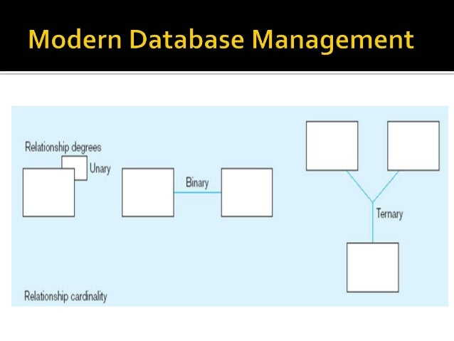 Modern Database Management, 12th Edition