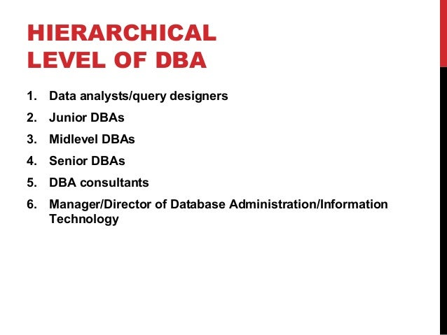 Database Administrator  Job Scope