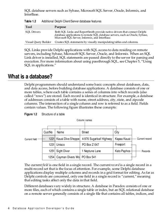database application developer s guide rh slideshare net Open Source Software Examples Confirmation Code