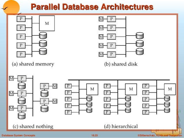 Superbe ... Korth And Sudarshan; 25. Parallel Database Architectures ...