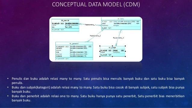 PHYSICAL DATA MODEL (PDM) • Terlihat disitu ada 2 table berisi composite key, dimana table itu lah yang menjembatani relas...
