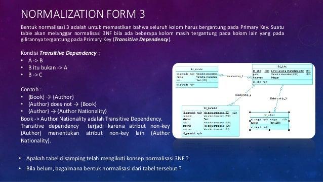 BENTUK NORMALISASI 3NF Tbl_penerbit melanggar bentuk 3NF, karena masih ada Transitive Dependency pada table tersebut. Hal ...
