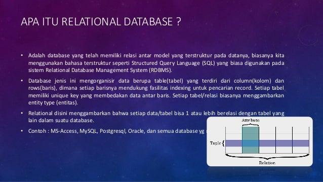 APA ITU OBJECT DATABASE ? • Object Database atau yang disebut dengan Object Oriented Database Management System (OODBMS) a...