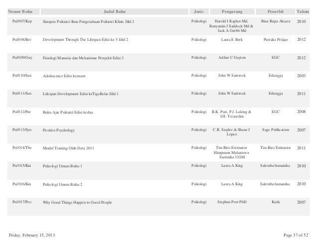 Database buku real batch 1 feb 2013 saung baca rumah alit