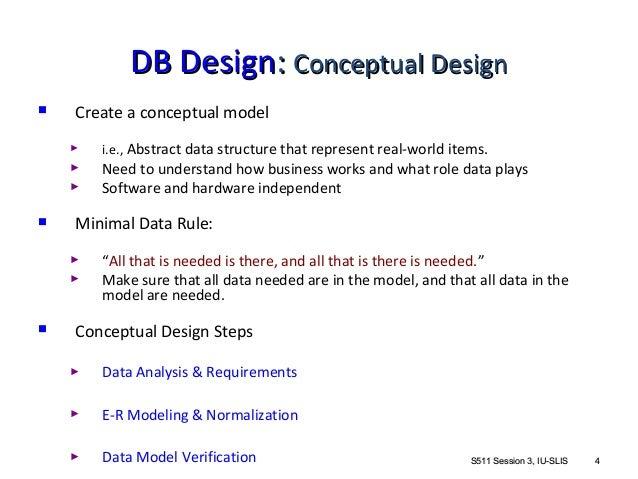 steps involved in database design