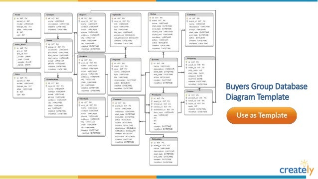 Database diagram templates by creately online store database diagram template hierarchical model ccuart Image collections