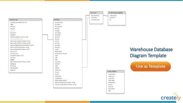 Database diagram powerpoint wiring diagram for light switch database diagram templates by creately rh slideshare net powerpoint data diagram powerpoint relationship diagrams ccuart Image collections