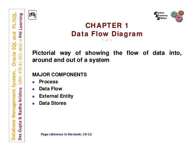 Database Management System Chapter1