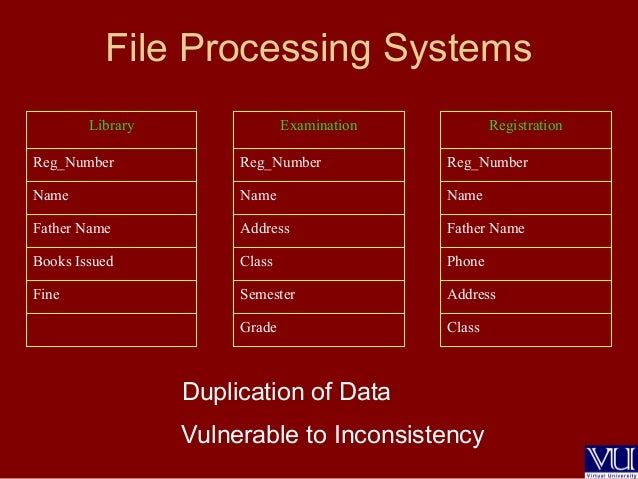 Database Management Systems Cs403 Power Point Slides