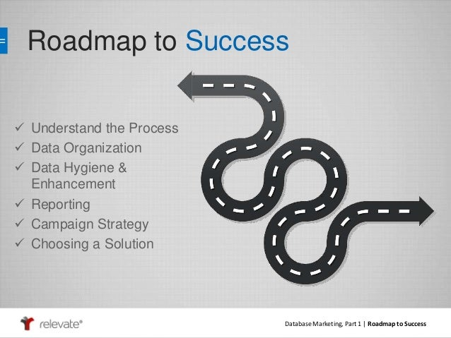 my roadmap to success Career experts offered their advice for creating a 'roadmap' to help you get creating a career roadmap you need to articulate what success means to.