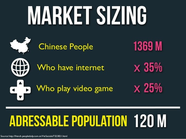 market sizing                                    Chinese People                 1369 M                                  Wh...
