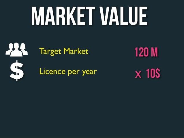 MARKET VALUETarget Market      120 MLicence per year   x 10$