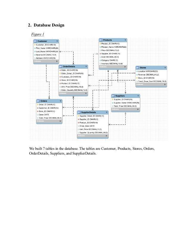 3 2 database design - Order Database Design