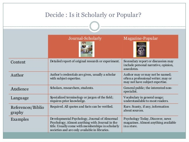 scholarly vs popular writing Help yourself page: how is academic writing different.