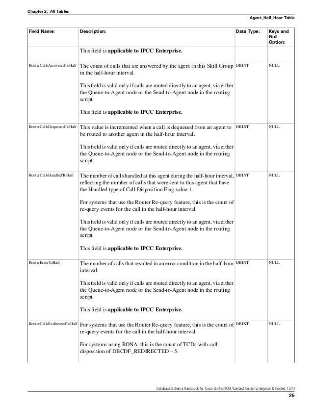 Berühmt Standards Für Drahtseilspezifikationen Fotos - Elektrische ...
