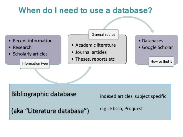 how to get only scholarly articles on google