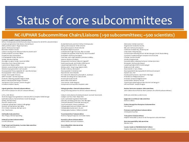 Status of core subcommittees NC-IUPHAR Subcommittee Chairs/Liaisons (>90 subcommittees; ~500 scientists) G protein-coupled...