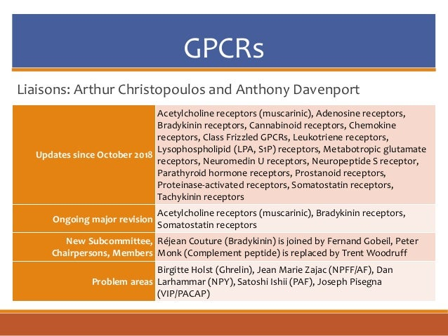 GPCRs Liaisons: Arthur Christopoulos and Anthony Davenport Updates since October 2018 Acetylcholine receptors (muscarinic)...