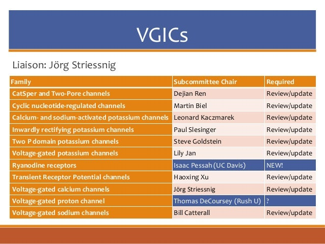VGICs Liaison: Jörg Striessnig Family Subcommittee Chair Required CatSper and Two-Pore channels Dejian Ren Review/update C...