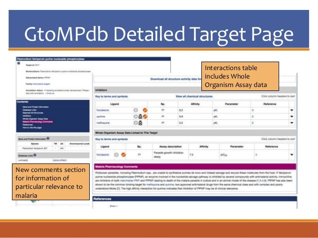 GtoMPdb Detailed Target Page New comments section for information of particular relevance to malaria Interactions table in...