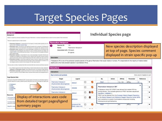 Target Species Pages Individual Species page Display of interactions uses code from detailed target pages/ligand summary p...