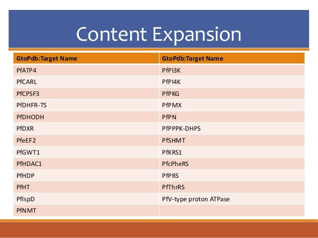Content Expansion GtoPdb:Target Name GtoPdb:Target Name PfATP4 PfPI3K PfCARL PfPI4K PfCPSF3 PfPKG PfDHFR-TS PfPMX PfDHODH ...