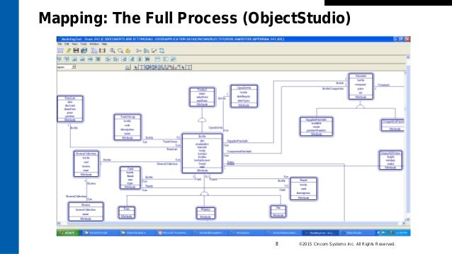 From Legacy Database to Domain Layer in the Cincom® VisualWorks® on