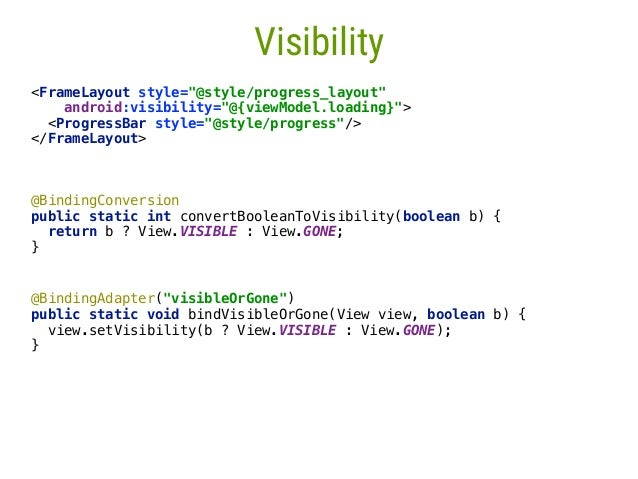 Data Binding in Action using MVVM pattern