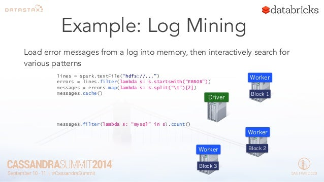 Cassandra Summit 2014: Apache Spark - The SDK for All Big ...