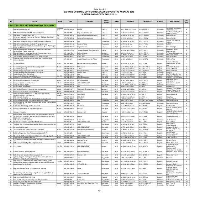 Data penambahan koleksi perpustakaan unand 2013 ccuart Images